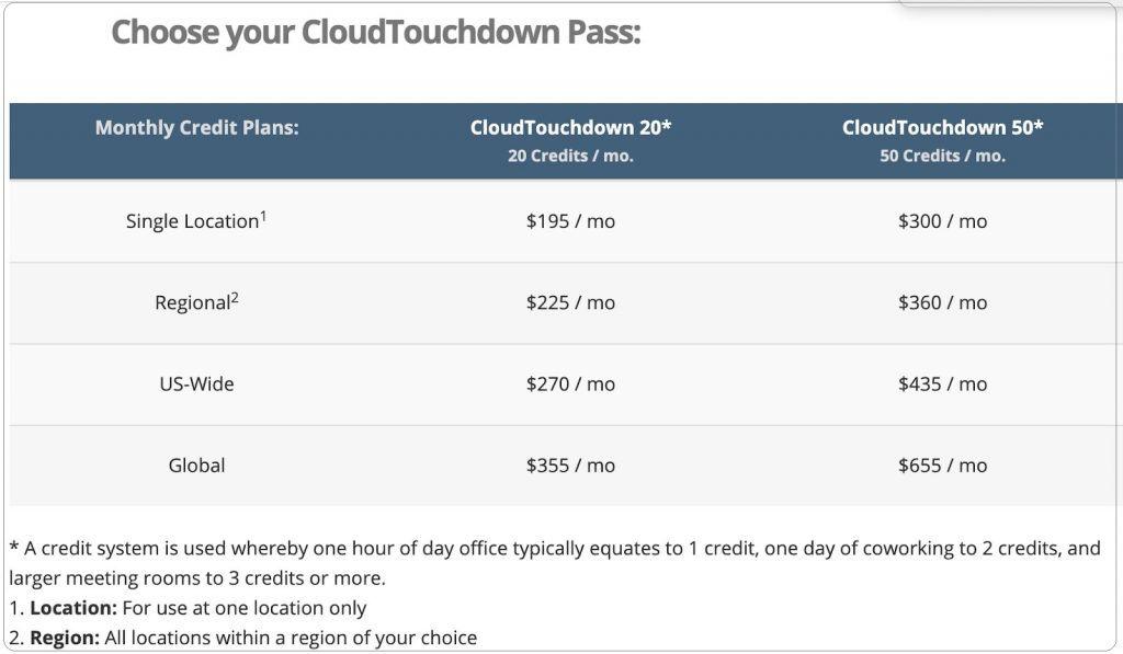 CloudTouchdown Passes for Work From Home Employees | CloudVO